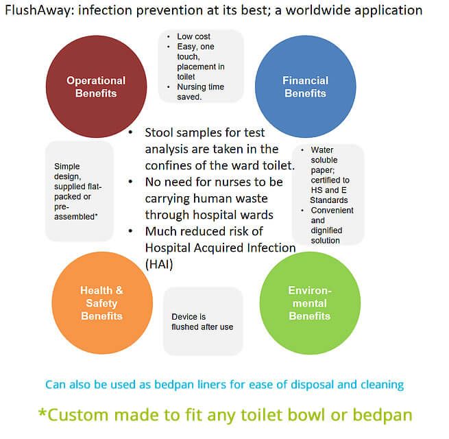 infection prevention at its best